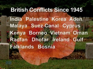 Biritish Conflicts Since 1945